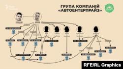 Відомий блогер ZPSanek, ставши депутатом, використовує мандат «слуги народу» в інтересах власного бізнесу – «Схеми»