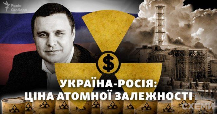 Україна-Росія: яка ціна атомної залежності і до чого тут Микитась? (розслідування)