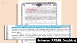 Родина голови внутрішньої безпеки СБУ придбала квартиру в елітному ЖК в 4 рази дешевше від ринкових цін – «Схеми»